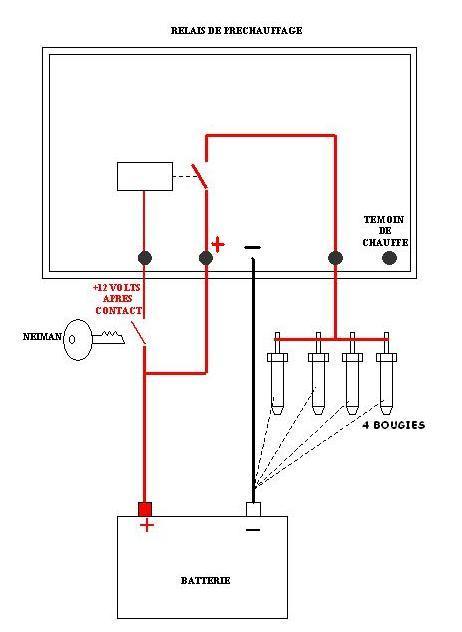 Schema electrique de