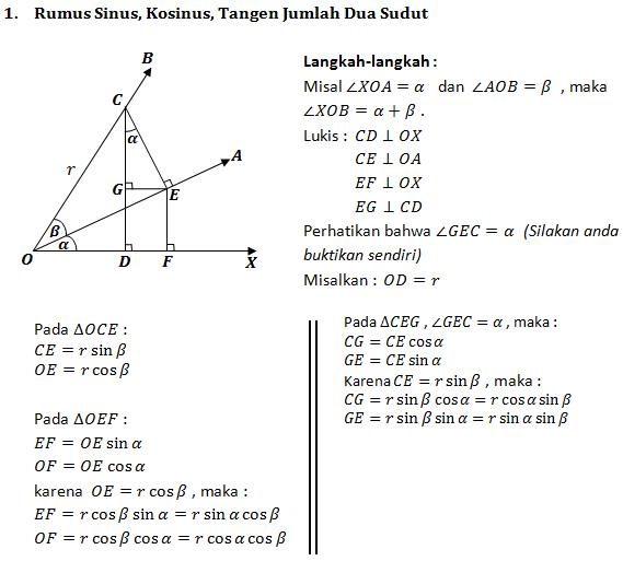 Rumus Trigonometri Dan Penggunaannya Bagian 1