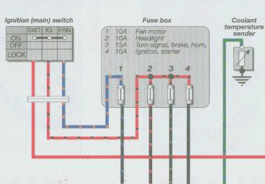 can t the wire above is the relevant bit of the wiring diagram you need to take your switched live from any of the wires after the fuses that is the black blue