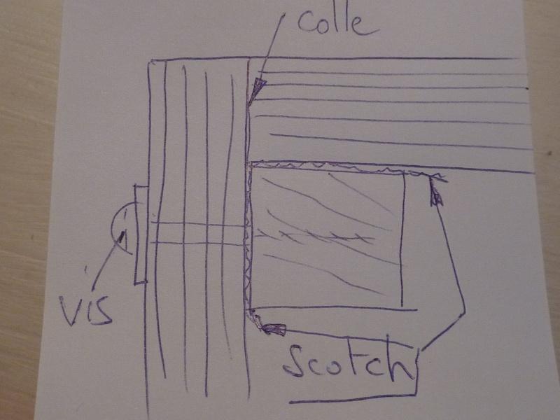 Questions fabriquer une servante tiroirs en bois page 2 for Visser dans du bois