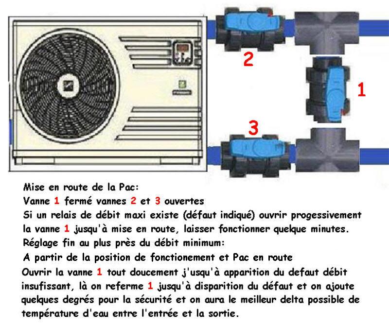 Montage pompe a chaleur piscine simple chauffage piscine for Reglage pompe a chaleur piscine
