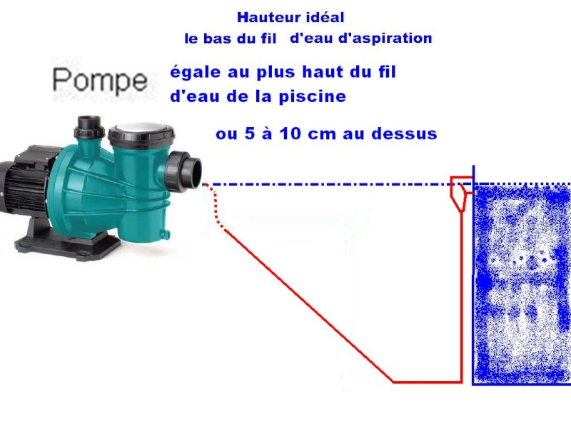 Montage pompe piscine kit surpresseur pompe a eau for Clapet anti retour piscine